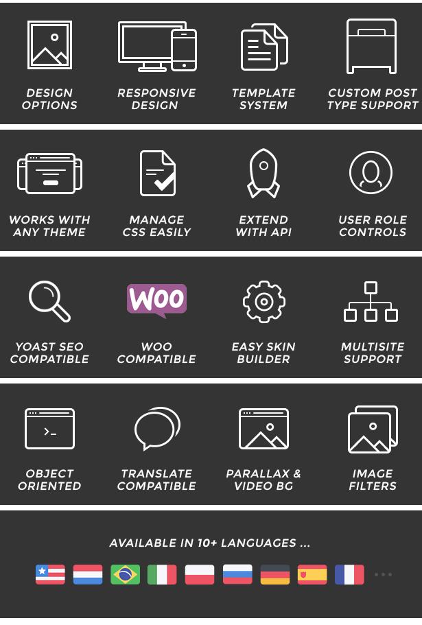 Visual composer plugin features