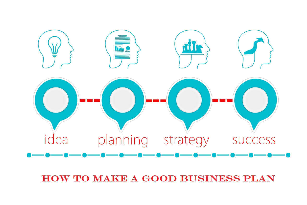 How To Make A Good Business Plan